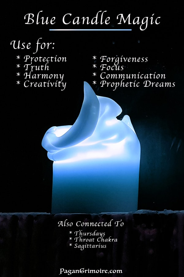 Blue Candle Meaning and Magic