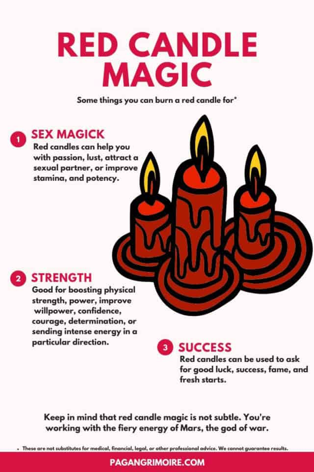 Red Candle Meaning and Magic