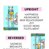 Ace of Cups - Tarot Meanings