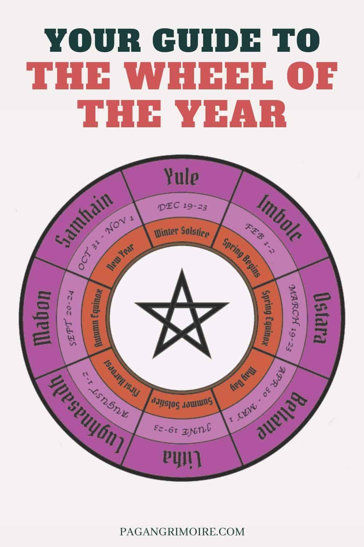 Pagan Holiday Calendar 2021 Wallpaper