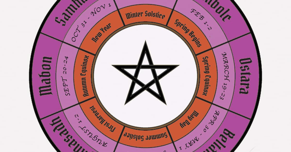 Wiccan Calendar 2022.Wheel Of The Year The 8 Wiccan Sabbats 2021 Dates The Pagan Grimoire