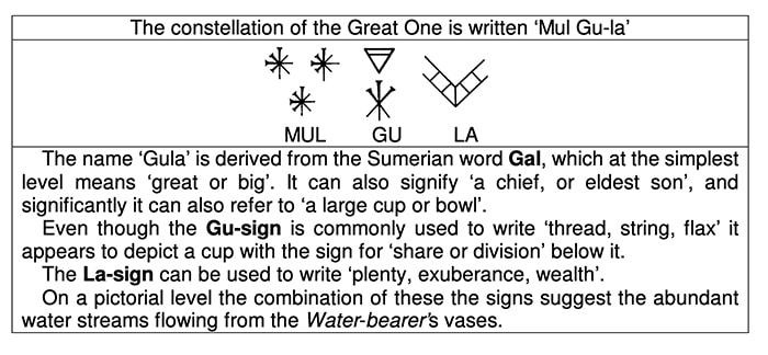 Aquarius Symbol - Babylonian Gula