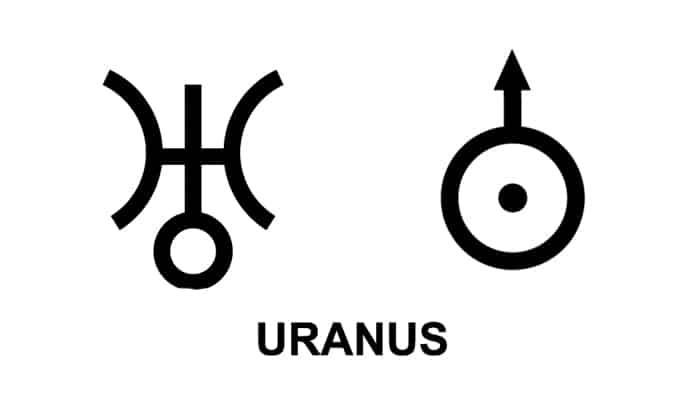 Aquarius Symbol - Uranus Symbol Glyph