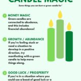 Green Candle Meaning
