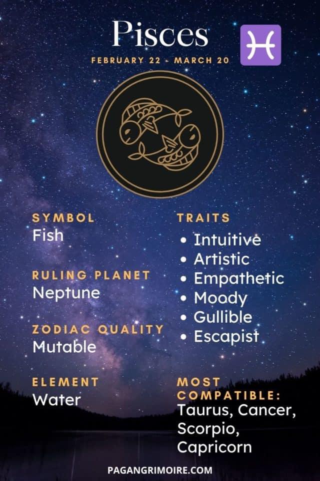 Pisces - Symbol