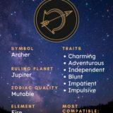Sagittarius Traits - Symbol