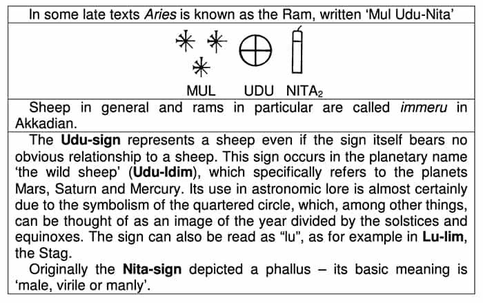 Aries Symbol - Ancient Babylon
