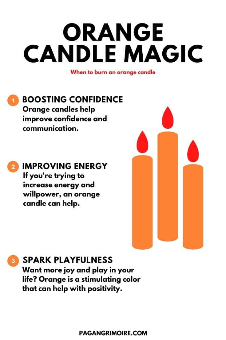 Orange Candle Meaning - Pin