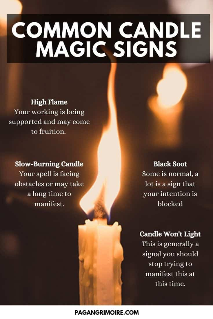 Candle Signs and Flame Meanings - Pin