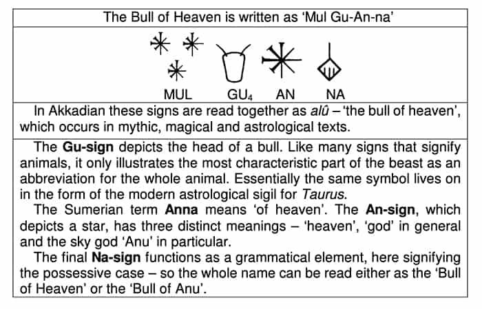 Taurus Symbol - Babylonian Star Chart